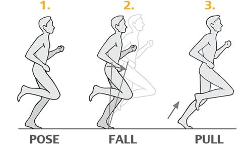 pose-fall-pull-123-HighRez-600x343