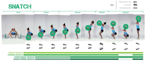 crossfit-olympic-lifts-snatch